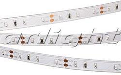 SE Powerlogic Счетчик времени CH 48Х48, 230В АС на панель арт. 15608