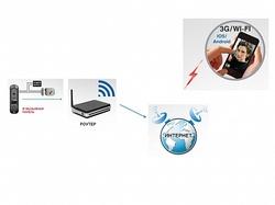 DVC IP В/П для моб. уст-в (Android, iOS), 1,0 Mр, 10/100M, WiFi 3db цвет накладки - черный арт. DVC-614Bl Color