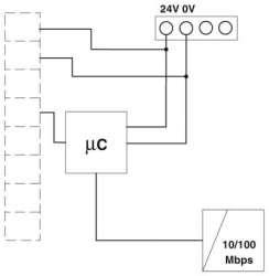 Phoenix contact 2702321 GW PL ETH/BASIC-BUS Мультиплексор Ethernet HART